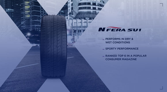 Results of Nexen summer tires test